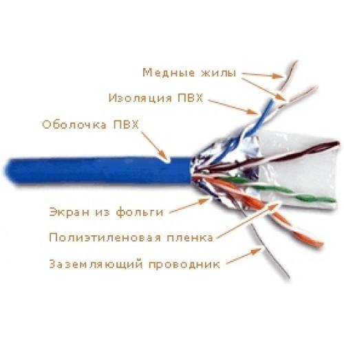 Кабель FTP, 4 пары, Кат. 5е, синий, 305м в кат., LANMASTER LAN-5EFTP-BL